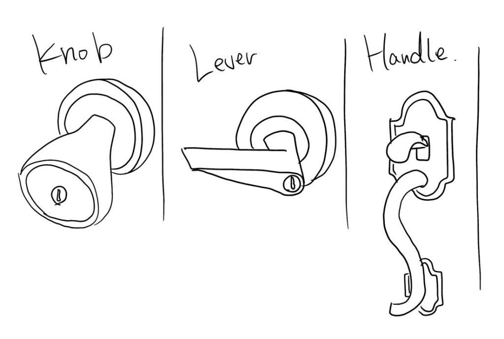 ハンドルの形